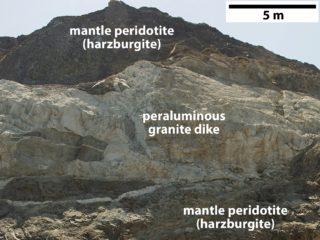 UAE-Oman Ophiolite